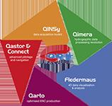 Logo QPS